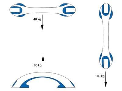 Wandbeugel op zuignap Stileo in 40 en 50 cm maximale belasting schema