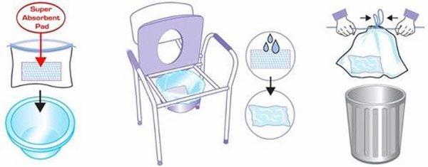 Toiletemmerzakken verpakt per 20 stuks eenvoudig te gebruiken voor postoel of bedpan, hier vindt u de instructie